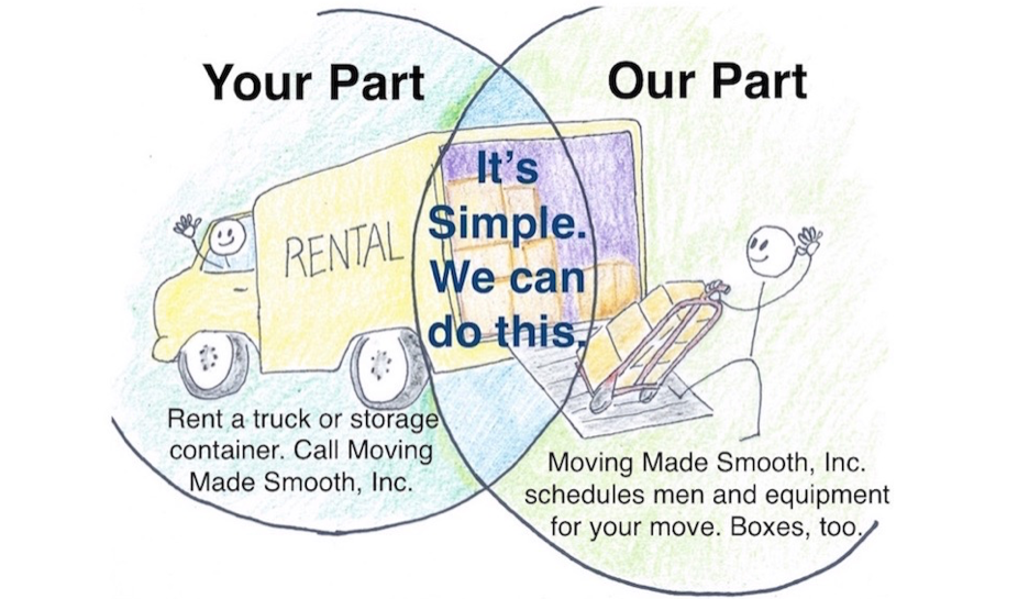 Moving Made Smooth Inc Omaha Movers Omaha Moving Moving Made - Pool table movers omaha